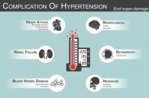 درس ششم بیماری های غیرواگیر سلامت و بهداشت