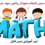 پاورپوینت درس انتخاب نمودار ریاضی سوم دبستان